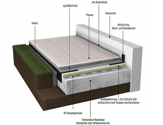 Balkon anbauen für  Korntal-Münchingen